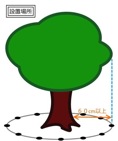 菌根菌含有打ち込み型肥料 マイコスパイク photo3